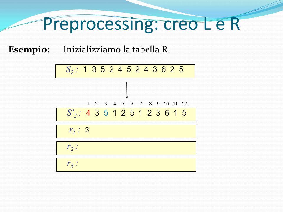 Preprocessing: creo L e R S 2 : 1 3 5 2 4 5 2 4 3 6 2 5 S 2 : 4 3 5 1 2 5 1 2 3 6 1 5 r 1 : 3 1 2 3 4 5 6 7 8 9 10 11 12 r 2 : r 3 : Esempio: Inizializziamo la tabella R.