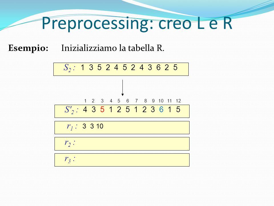Preprocessing: creo L e R S 2 : 1 3 5 2 4 5 2 4 3 6 2 5 S 2 : 4 3 5 1 2 5 1 2 3 6 1 5 r 1 : 3 3 10 1 2 3 4 5 6 7 8 9 10 11 12 r 2 : r 3 : Esempio: Inizializziamo la tabella R.