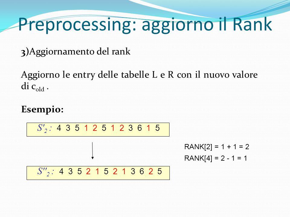 Preprocessing: aggiorno il Rank 3)Aggiornamento del rank Aggiorno le entry delle tabelle L e R con il nuovo valore di c old. Esempio: S' 2 : 4 3 5 1 2