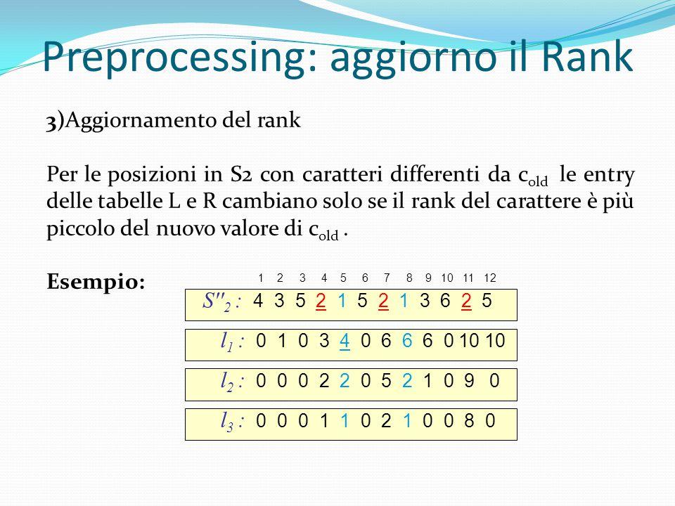 Preprocessing: aggiorno il Rank S 2 : 4 3 5 2 1 5 2 1 3 6 2 5 l 1 : 0 1 0 3 4 0 6 6 6 0 10 10 1 2 3 4 5 6 7 8 9 10 11 12 l 2 : 0 0 0 2 2 0 5 2 1 0 9 0 l 3 : 0 0 0 1 1 0 2 1 0 0 8 0 3)Aggiornamento del rank Per le posizioni in S2 con caratteri differenti da c old le entry delle tabelle L e R cambiano solo se il rank del carattere è più piccolo del nuovo valore di c old.