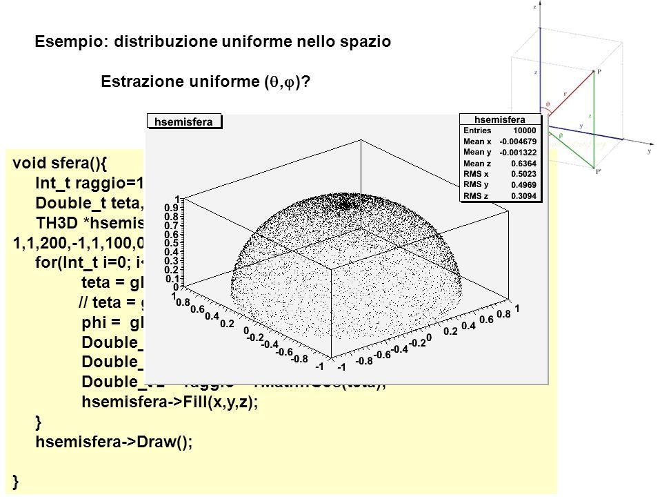 Esempio: distribuzione uniforme nello spazio Estrazione uniforme ( ,  )? void sfera(){ Int_t raggio=1; Double_t teta, phi; TH3D *hsemisfera = new TH