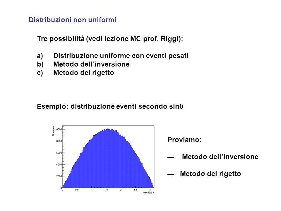 Distribuzioni non uniformi Tre possibilità (vedi lezione MC prof. Riggi): a)Distribuzione uniforme con eventi pesati b)Metodo dell'inversione c)Metodo