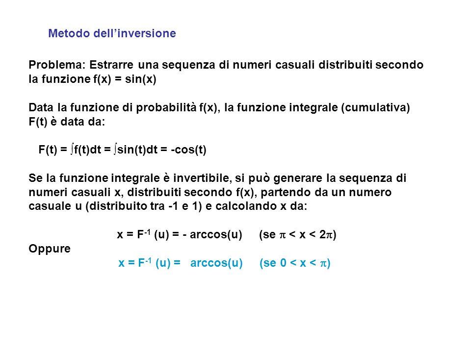 Metodo dell'inversione Problema: Estrarre una sequenza di numeri casuali distribuiti secondo la funzione f(x) = sin(x) Data la funzione di probabilità