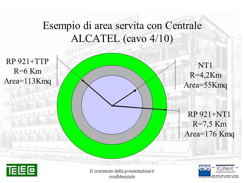 Il contenuto della presentazione è confidenziale Esempio di area servita con Centrale ALCATEL (cavo 4/10) RP 921+NT1 R=7,5 Km Area=176 Kmq NT1 R=4,2Km Area=55Kmq RP 921+TTP R=6 Km Area=113Kmq