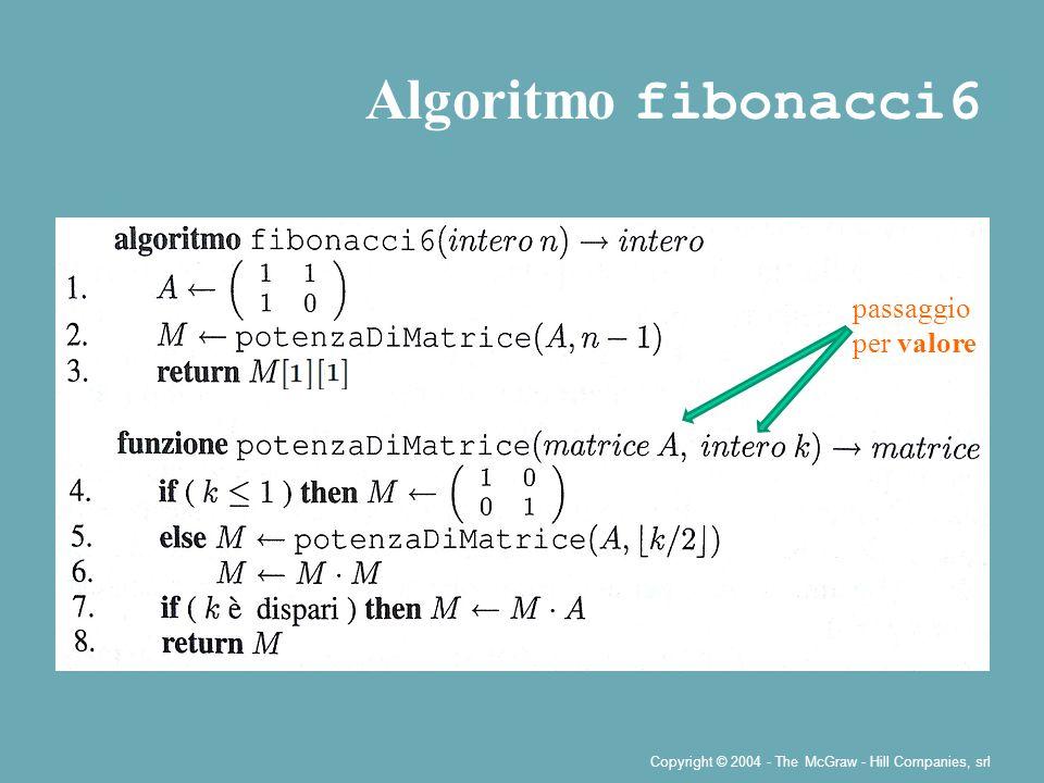 Copyright © 2004 - The McGraw - Hill Companies, srl Algoritmo fibonacci6 passaggio per valore