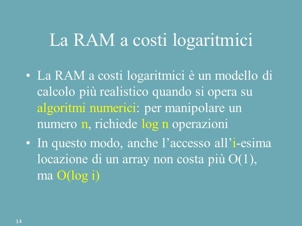 La RAM a costi logaritmici La RAM a costi logaritmici è un modello di calcolo più realistico quando si opera su algoritmi numerici: per manipolare un numero n, richiede log n operazioni In questo modo, anche l'accesso all'i-esima locazione di un array non costa più O(1), ma O(log i) 14