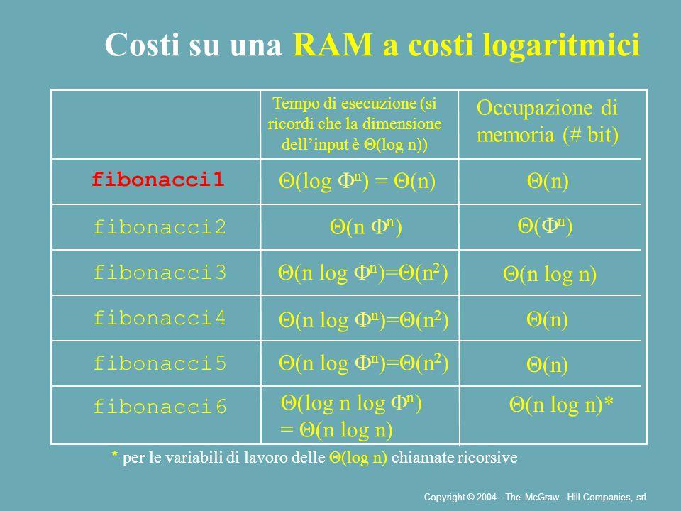 Copyright © 2004 - The McGraw - Hill Companies, srl Costi su una RAM a costi logaritmici fibonacci6 fibonacci5 fibonacci4 fibonacci3 fibonacci2 Θ(n log  n )=Θ(n 2 ) Θ(n  n ) Θ(n log n)* Θ(n) Θ(n log n) Tempo di esecuzione (si ricordi che la dimensione dell'input è Θ(log n)) Occupazione di memoria (# bit) fibonacci1 Θ(n) Θ(log  n ) = Θ(n) Θ(  n ) * per le variabili di lavoro delle Θ(log n) chiamate ricorsive Θ(n log  n )=Θ(n 2 ) Θ(log n log  n ) = Θ(n log n)