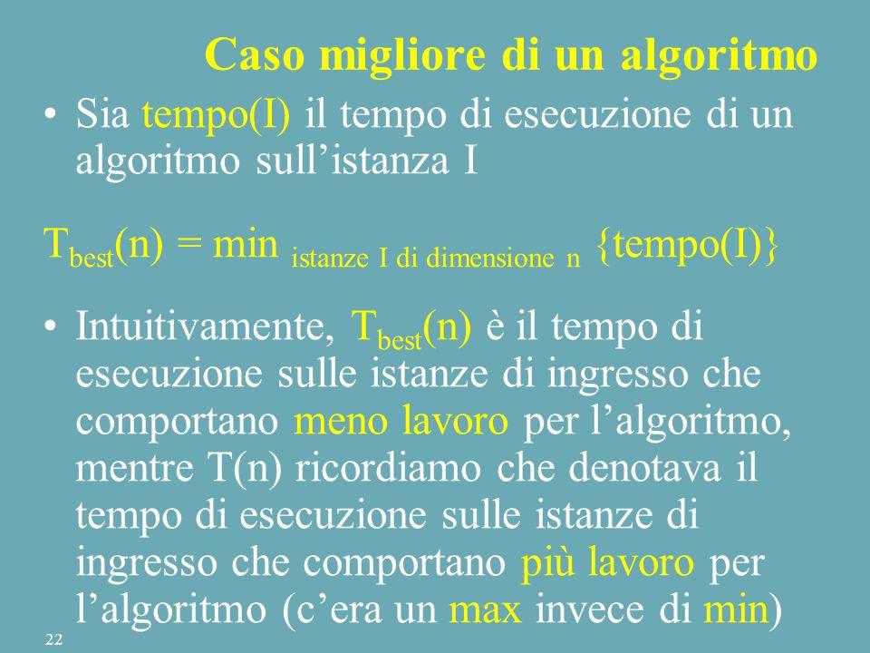 Sia tempo(I) il tempo di esecuzione di un algoritmo sull'istanza I T best (n) = min istanze I di dimensione n {tempo(I)} Intuitivamente, T best (n) è il tempo di esecuzione sulle istanze di ingresso che comportano meno lavoro per l'algoritmo, mentre T(n) ricordiamo che denotava il tempo di esecuzione sulle istanze di ingresso che comportano più lavoro per l'algoritmo (c'era un max invece di min) Caso migliore di un algoritmo 22