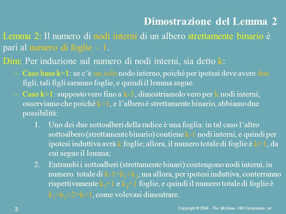 Copyright © 2004 - The McGraw - Hill Companies, srl 3 Dimostrazione del Lemma 2 Lemma 2: Il numero di nodi interni di un albero strettamente binario è pari al numero di foglie – 1.