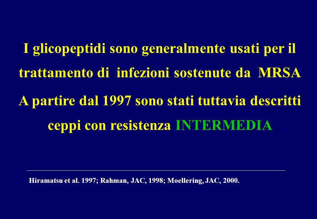 I glicopeptidi sono generalmente usati per il trattamento di infezioni sostenute da MRSA A partire dal 1997 sono stati tuttavia descritti ceppi con re