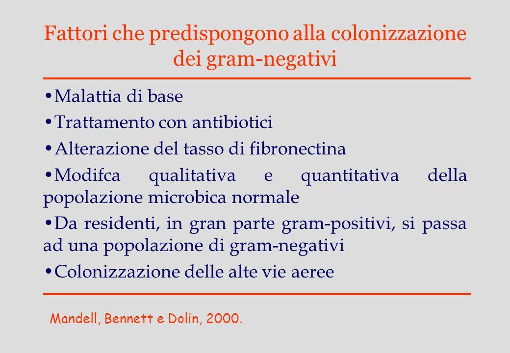 Fattori che predispongono alla colonizzazione dei gram-negativi Malattia di base Trattamento con antibiotici Alterazione del tasso di fibronectina Mod