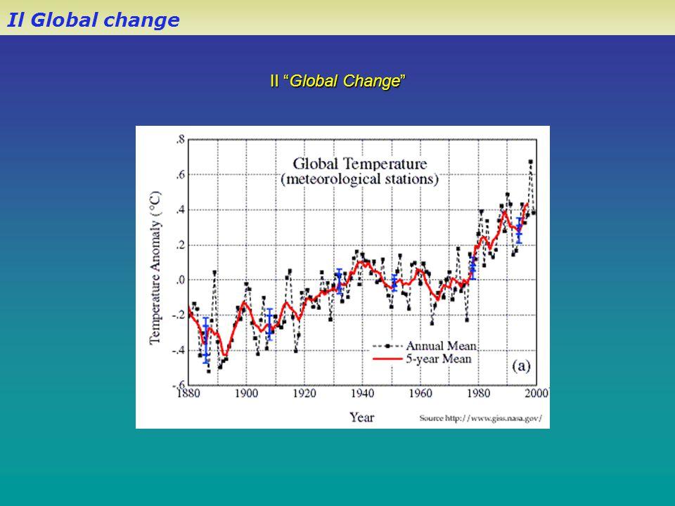 "Il ""Global Change"" Il Global change"