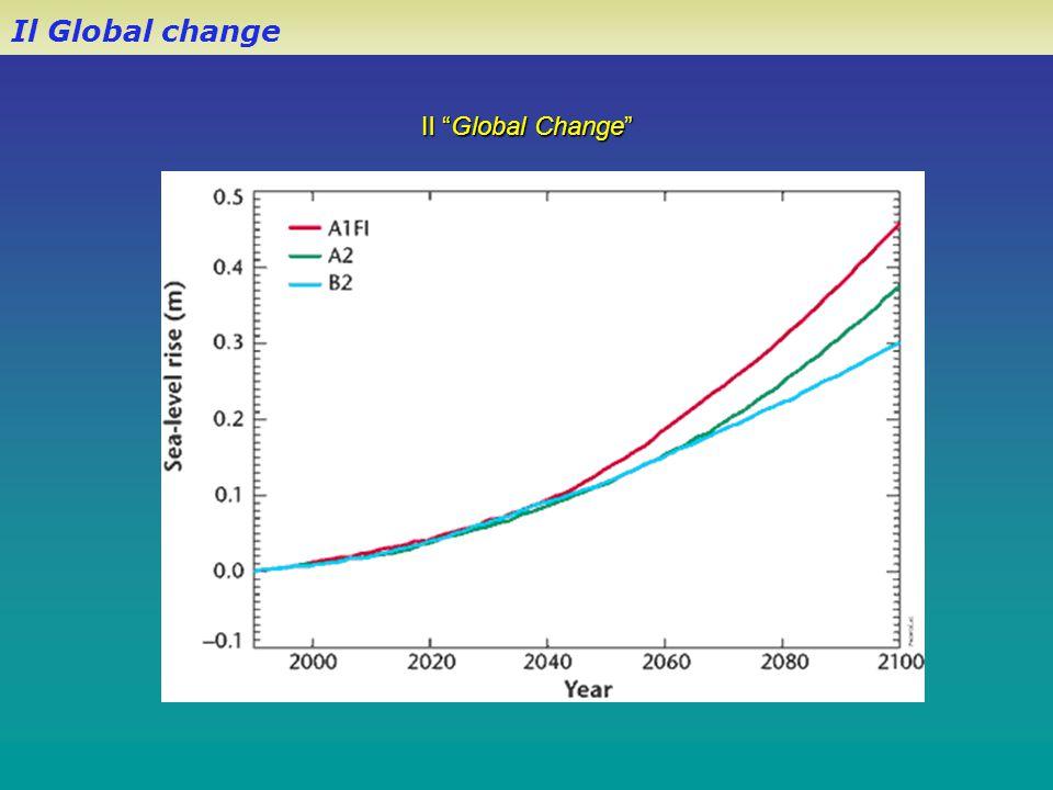 "Il Global change Il ""Global Change"""