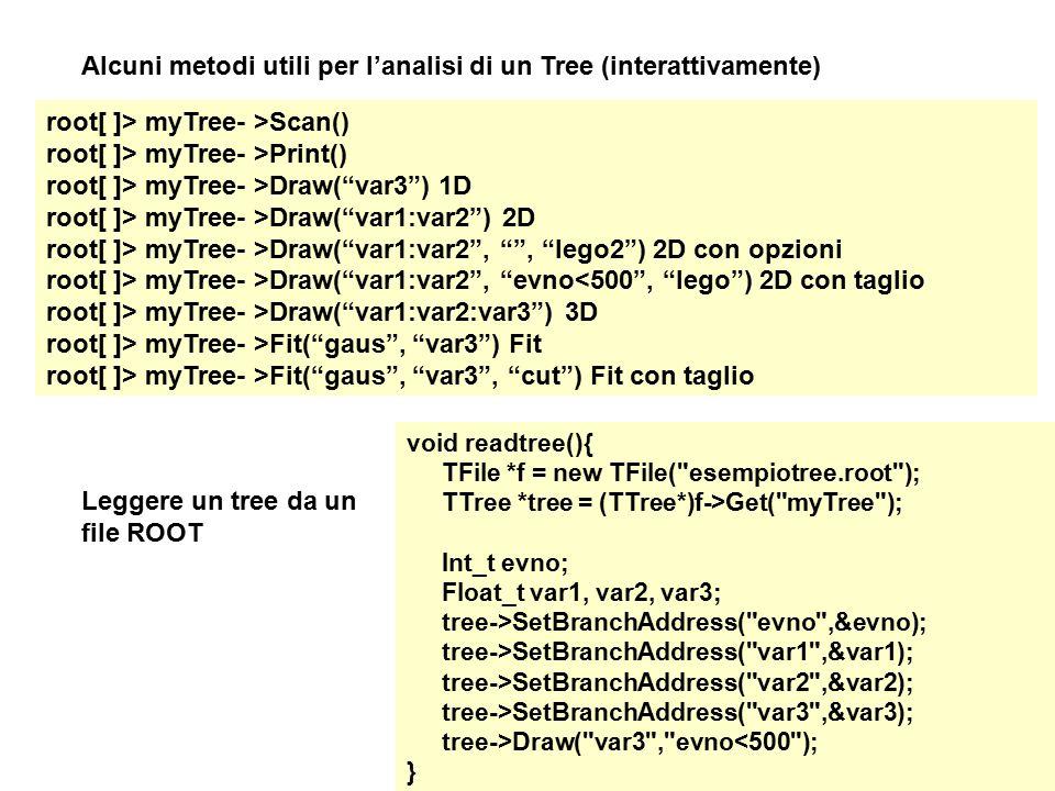 """root[ ]> myTree- >Scan() root[ ]> myTree- >Print() root[ ]> myTree- >Draw(""""var3"""") 1D root[ ]> myTree- >Draw(""""var1:var2"""") 2D root[ ]> myTree- >Draw(""""va"""