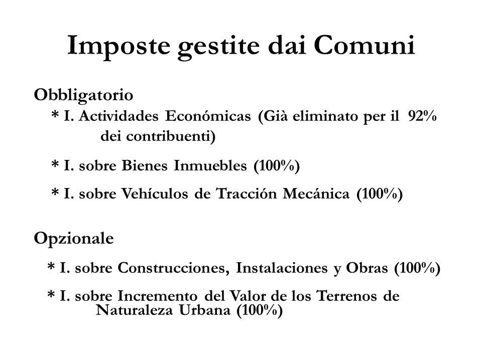 Imposte gestite dai Comuni Obbligatorio * I. Actividades Económicas (Già eliminato per il 92% dei contribuenti) * I. sobre Bienes Inmuebles (100%) * I