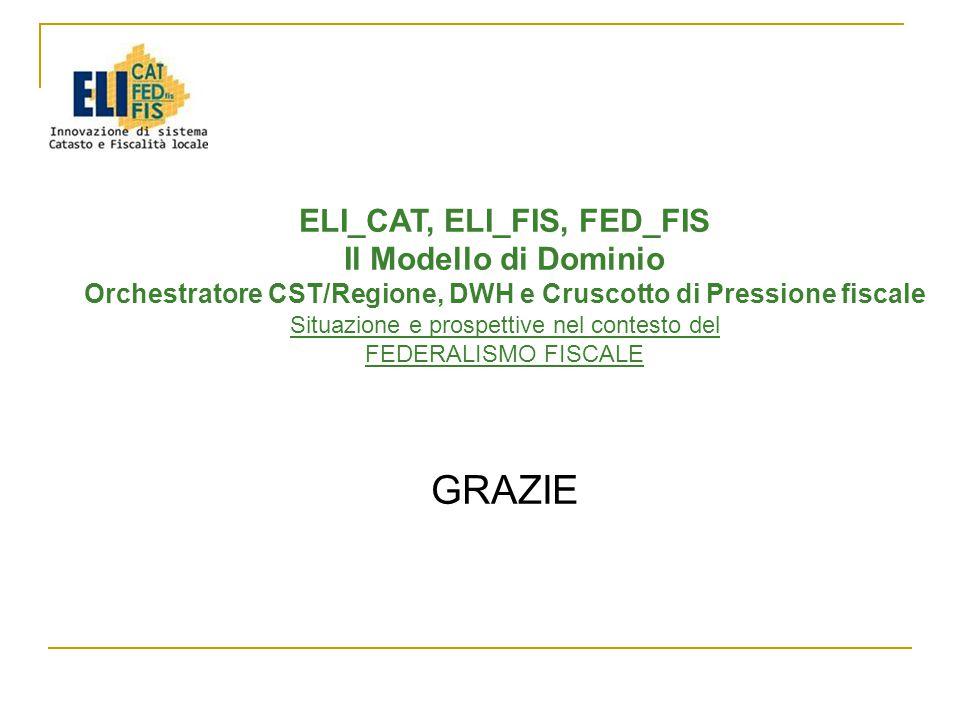 ELI_CAT, ELI_FIS, FED_FIS Il Modello di Dominio Orchestratore CST/Regione, DWH e Cruscotto di Pressione fiscale Situazione e prospettive nel contesto del FEDERALISMO FISCALE GRAZIE