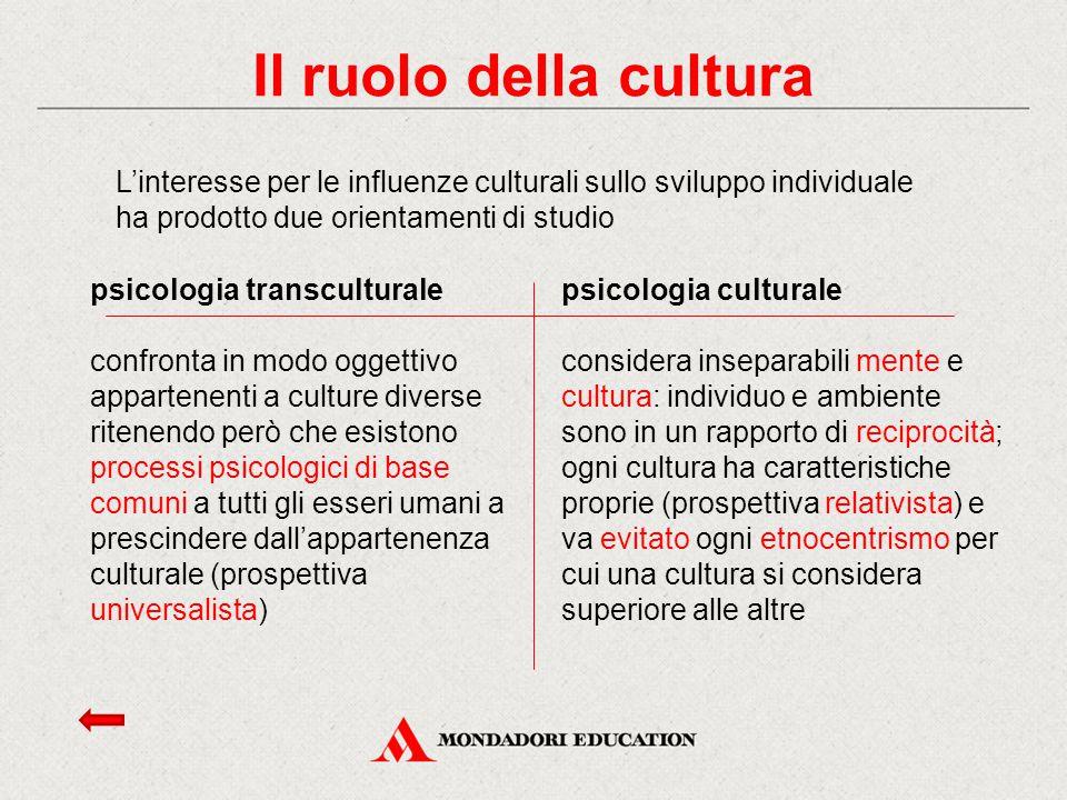 L'interesse per le influenze culturali sullo sviluppo individuale ha prodotto due orientamenti di studio psicologia transculturale confronta in modo o