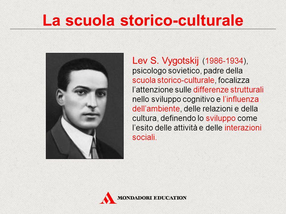 Lev S. Vygotskij (1986-1934), psicologo sovietico, padre della scuola storico-culturale, focalizza l'attenzione sulle differenze strutturali nello svi