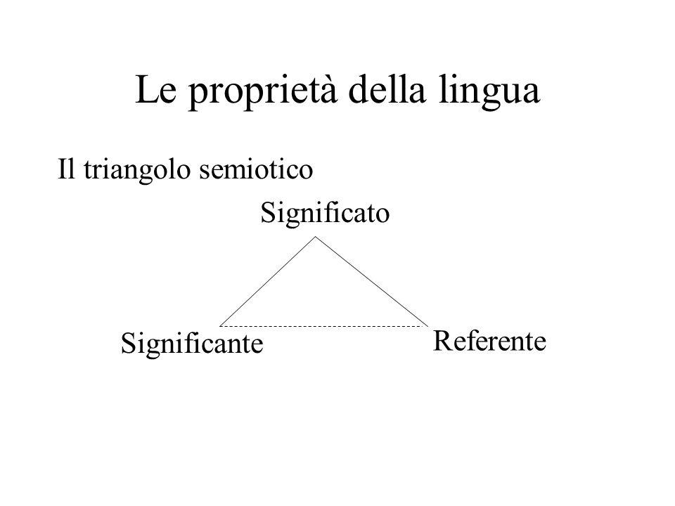 Le proprietà della lingua Il triangolo semiotico Significato Significante Referente