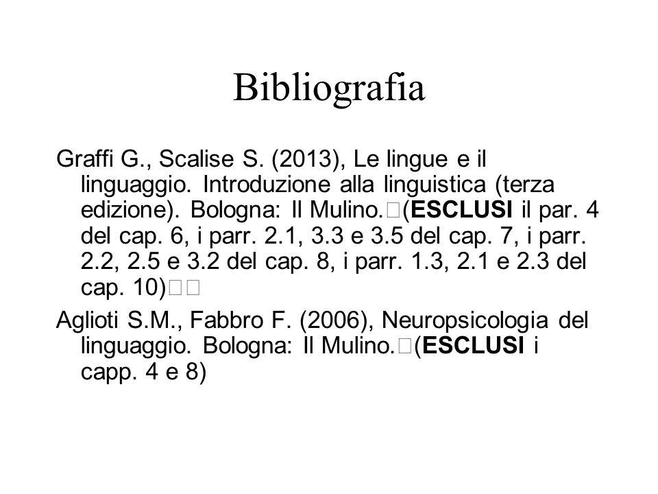 Bibliografia Graffi G., Scalise S. (2013), Le lingue e il linguaggio. Introduzione alla linguistica (terza edizione). Bologna: Il Mulino. (ESCLUSI il