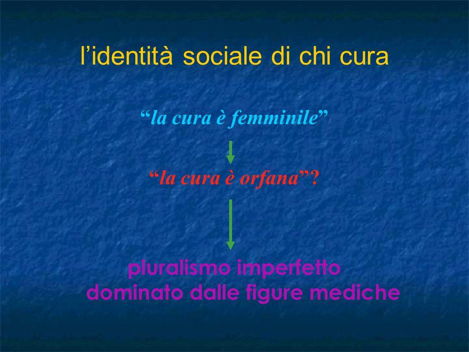 l'identità sociale di chi cura la cura è femminile la cura è orfana .
