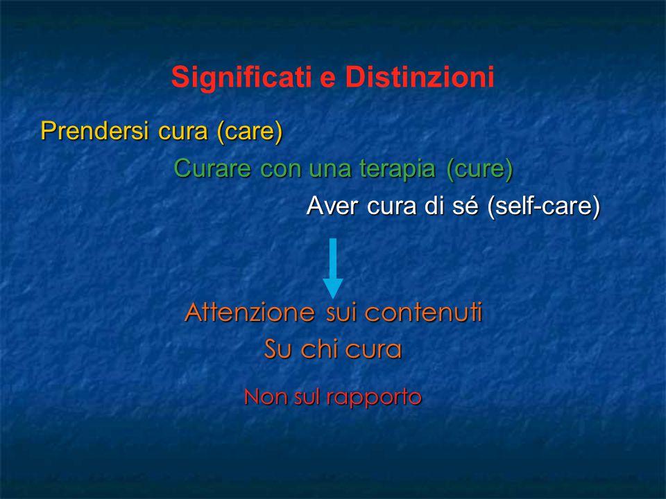 Significati e Distinzioni Prendersi cura (care) Curare con una terapia (cure) Aver cura di sé (self-care) Aver cura di sé (self-care) Attenzione sui contenuti Su chi cura Non sul rapporto