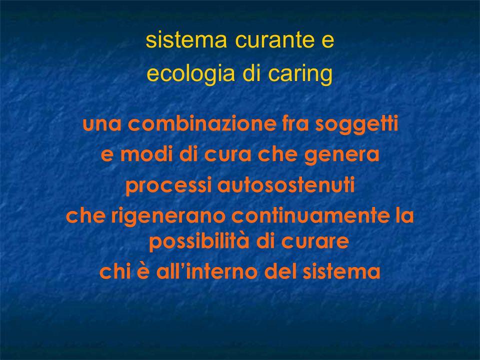 sistema curante e ecologia di caring una combinazione fra soggetti e modi di cura che genera processi autosostenuti che rigenerano continuamente la possibilità di curare chi è all'interno del sistema