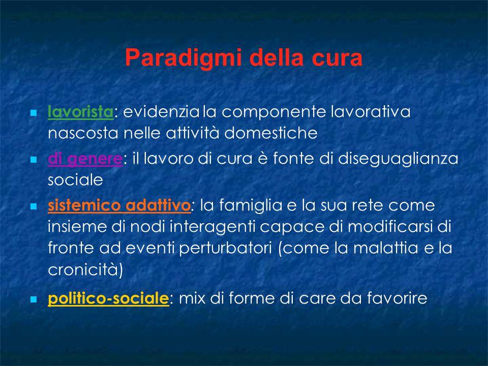 Contesto delle Relazioni di cura l'identità sociale di chi cura; l'identità sociale di chi riceve cure; la relazione interpersonale fra le due parti; i contenuti della cura; l'ambito sociale in cui è collocata la relazione di cura; il carattere economico della stessa; il luogo della cura.
