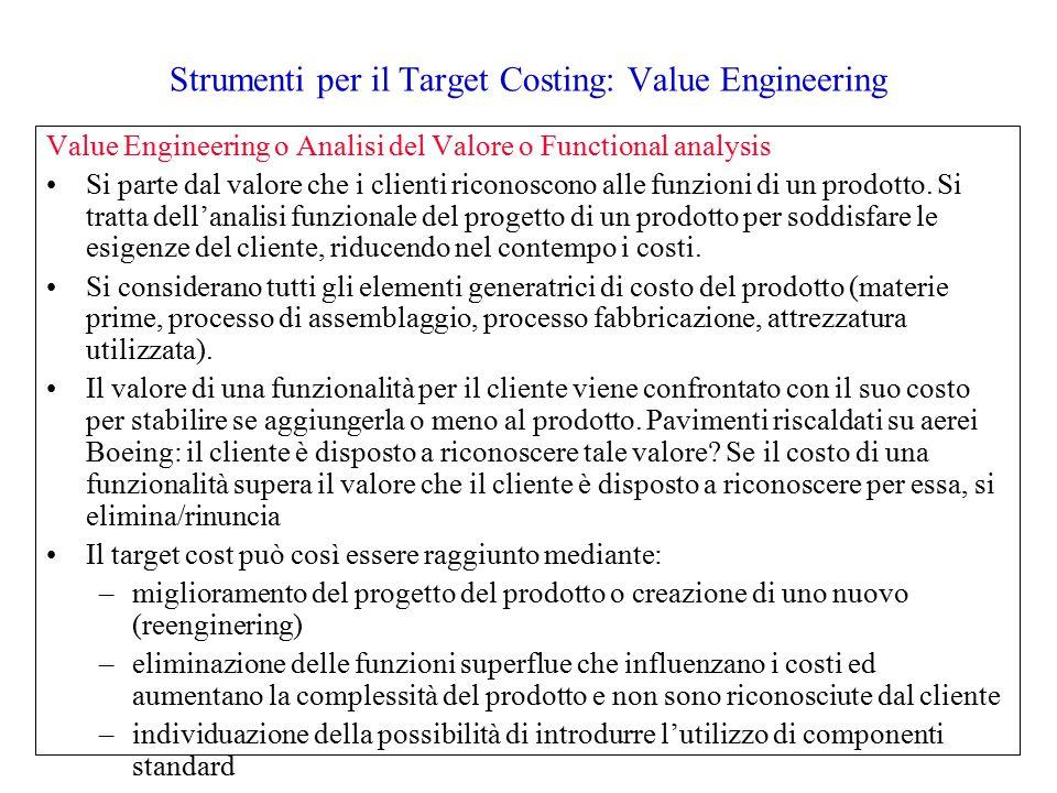 Strumenti per il Target Costing: Value Engineering Value Engineering o Analisi del Valore o Functional analysis Si parte dal valore che i clienti riconoscono alle funzioni di un prodotto.
