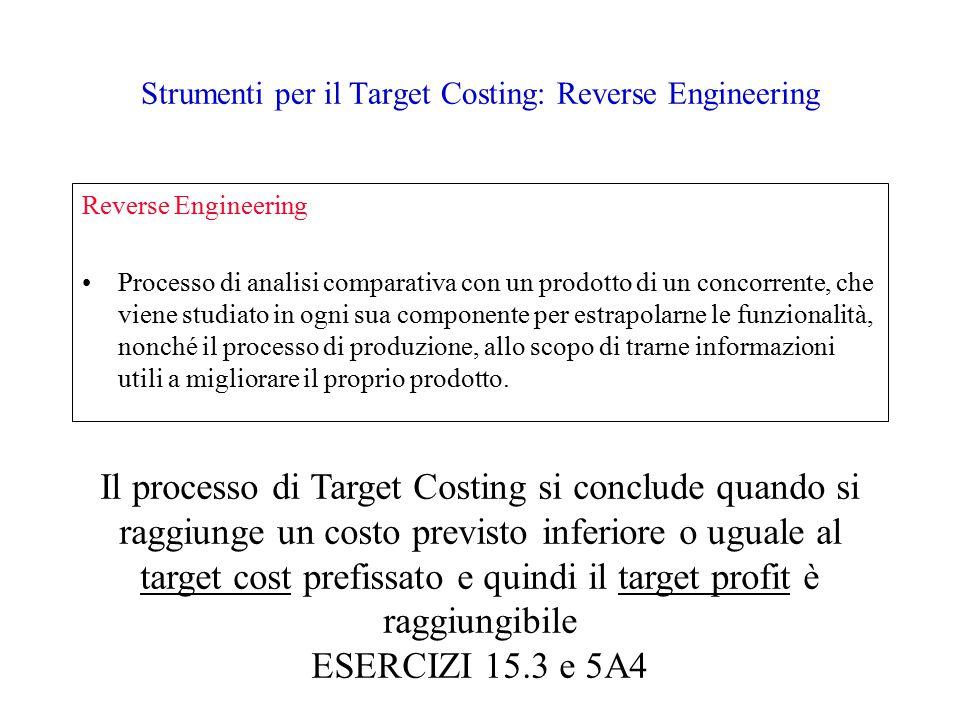 Strumenti per il Target Costing: Reverse Engineering Reverse Engineering Processo di analisi comparativa con un prodotto di un concorrente, che viene studiato in ogni sua componente per estrapolarne le funzionalità, nonché il processo di produzione, allo scopo di trarne informazioni utili a migliorare il proprio prodotto.