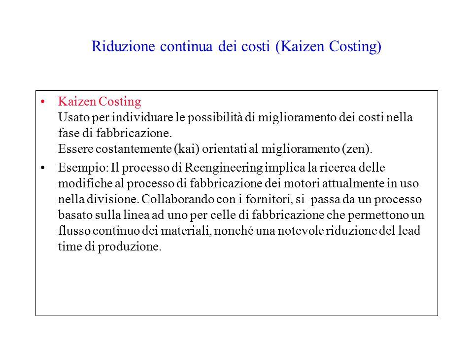 Riduzione continua dei costi (Kaizen Costing) Kaizen Costing Usato per individuare le possibilità di miglioramento dei costi nella fase di fabbricazione.