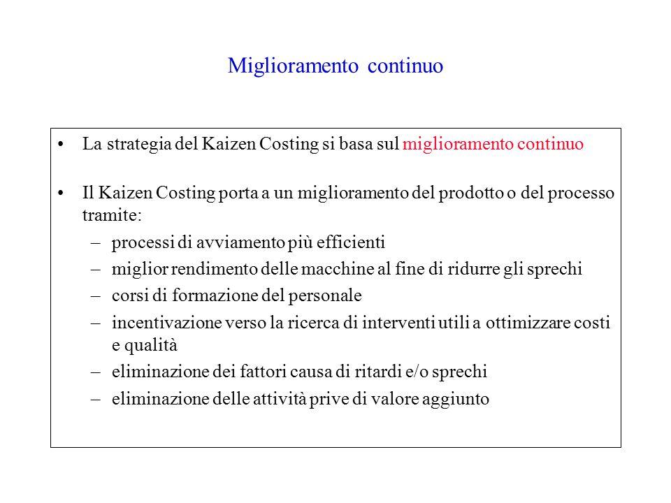 Miglioramento continuo La strategia del Kaizen Costing si basa sul miglioramento continuo Il Kaizen Costing porta a un miglioramento del prodotto o del processo tramite: –processi di avviamento più efficienti –miglior rendimento delle macchine al fine di ridurre gli sprechi –corsi di formazione del personale –incentivazione verso la ricerca di interventi utili a ottimizzare costi e qualità –eliminazione dei fattori causa di ritardi e/o sprechi –eliminazione delle attività prive di valore aggiunto