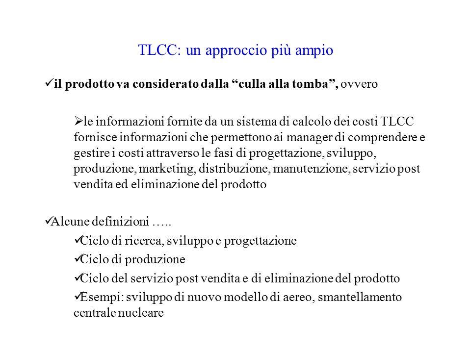 TLCC: un approccio più ampio il prodotto va considerato dalla culla alla tomba , ovvero  le informazioni fornite da un sistema di calcolo dei costi TLCC fornisce informazioni che permettono ai manager di comprendere e gestire i costi attraverso le fasi di progettazione, sviluppo, produzione, marketing, distribuzione, manutenzione, servizio post vendita ed eliminazione del prodotto Alcune definizioni …..