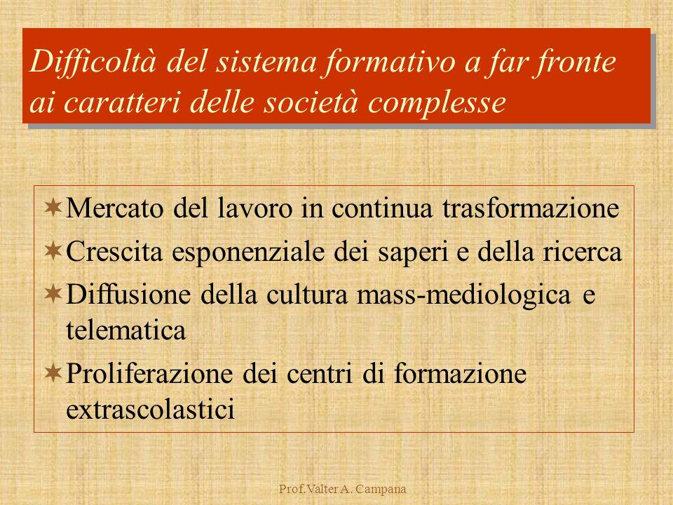 Prof.Valter A. Campana Difficoltà del sistema formativo a far fronte ai caratteri delle società complesse  Mercato del lavoro in continua trasformazi