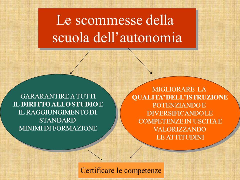 Prof.Valter A. Campana = Le scommesse della scuola dell'autonomia Le scommesse della scuola dell'autonomia MIGLIORARE LA QUALITA' DELL'ISTRUZIONE POTE