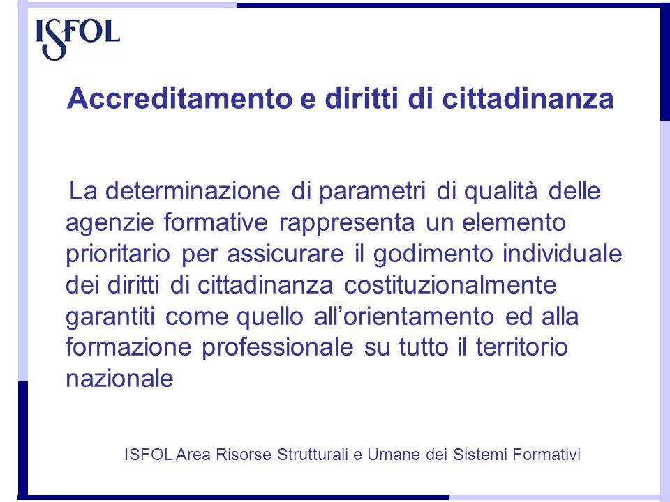 Accreditamento e diritti di cittadinanza La determinazione di parametri di qualità delle agenzie formative rappresenta un elemento prioritario per assicurare il godimento individuale dei diritti di cittadinanza costituzionalmente garantiti come quello all'orientamento ed alla formazione professionale su tutto il territorio nazionale ISFOL Area Risorse Strutturali e Umane dei Sistemi Formativi