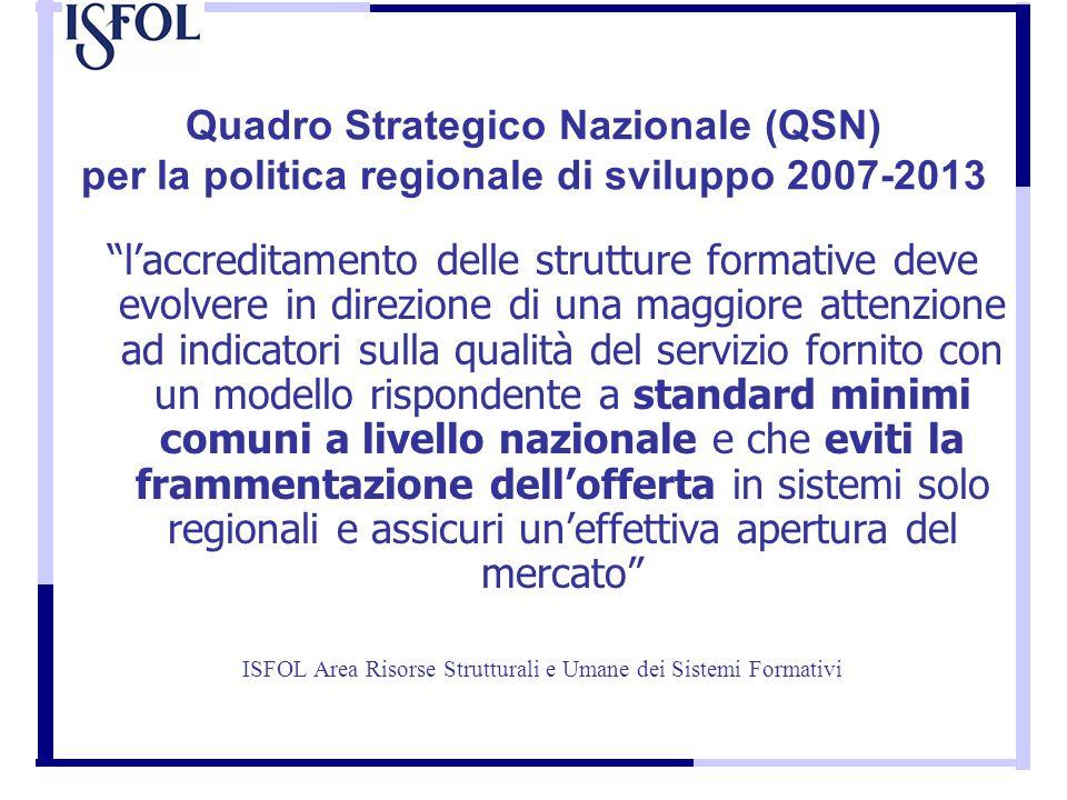 Quadro Strategico Nazionale (QSN) per la politica regionale di sviluppo 2007-2013 l'accreditamento delle strutture formative deve evolvere in direzione di una maggiore attenzione ad indicatori sulla qualità del servizio fornito con un modello rispondente a standard minimi comuni a livello nazionale e che eviti la frammentazione dell'offerta in sistemi solo regionali e assicuri un'effettiva apertura del mercato ISFOL Area Risorse Strutturali e Umane dei Sistemi Formativi