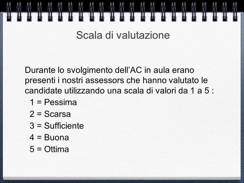 8 Scala di valutazione Durante lo svolgimento dell'AC in aula erano presenti i nostri assessors che hanno valutato le candidate utilizzando una scala di valori da 1 a 5 : 1 = Pessima 2 = Scarsa 3 = Sufficiente 4 = Buona 5 = Ottima