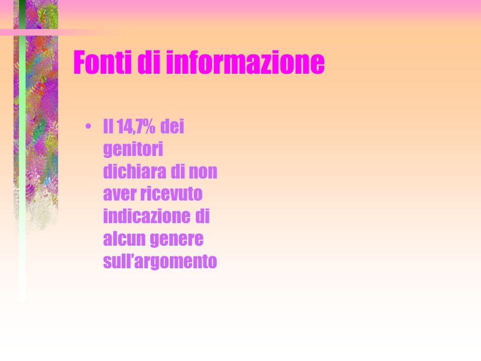 Il 14,7% dei genitori dichiara di non aver ricevuto indicazione di alcun genere sull'argomento