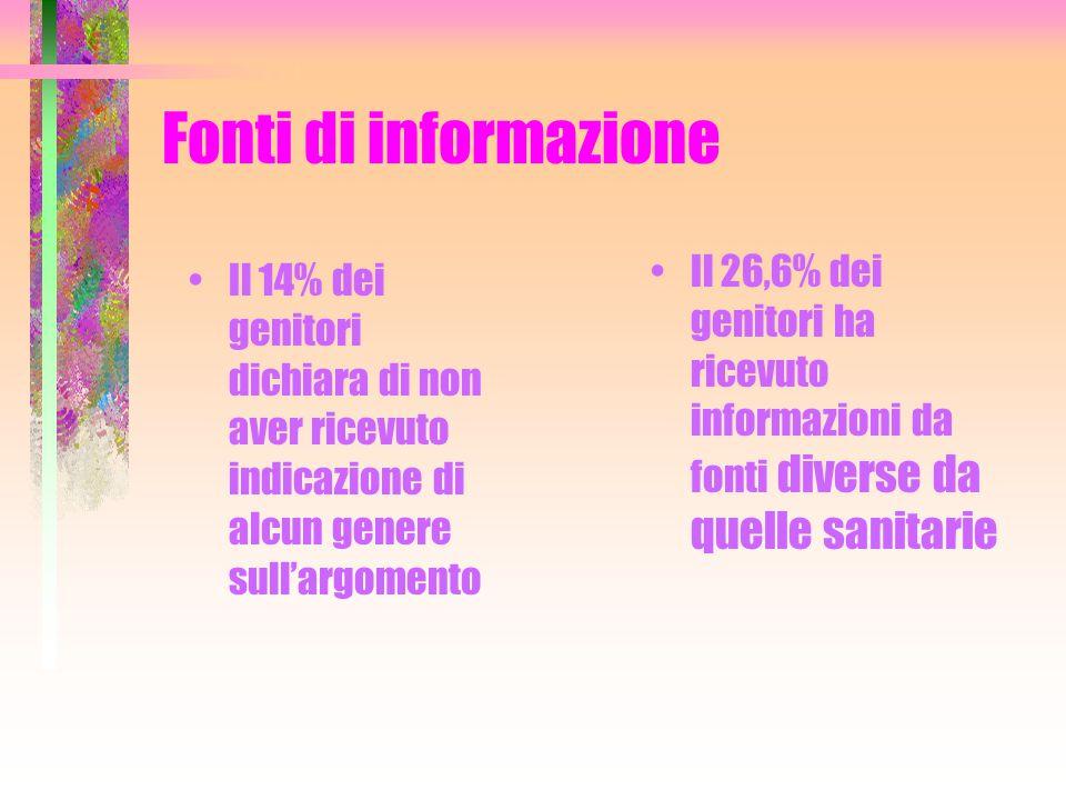 Fonti di informazione Il 14% dei genitori dichiara di non aver ricevuto indicazione di alcun genere sull'argomento Il 26,6% dei genitori ha ricevuto informazioni da fonti diverse da quelle sanitarie