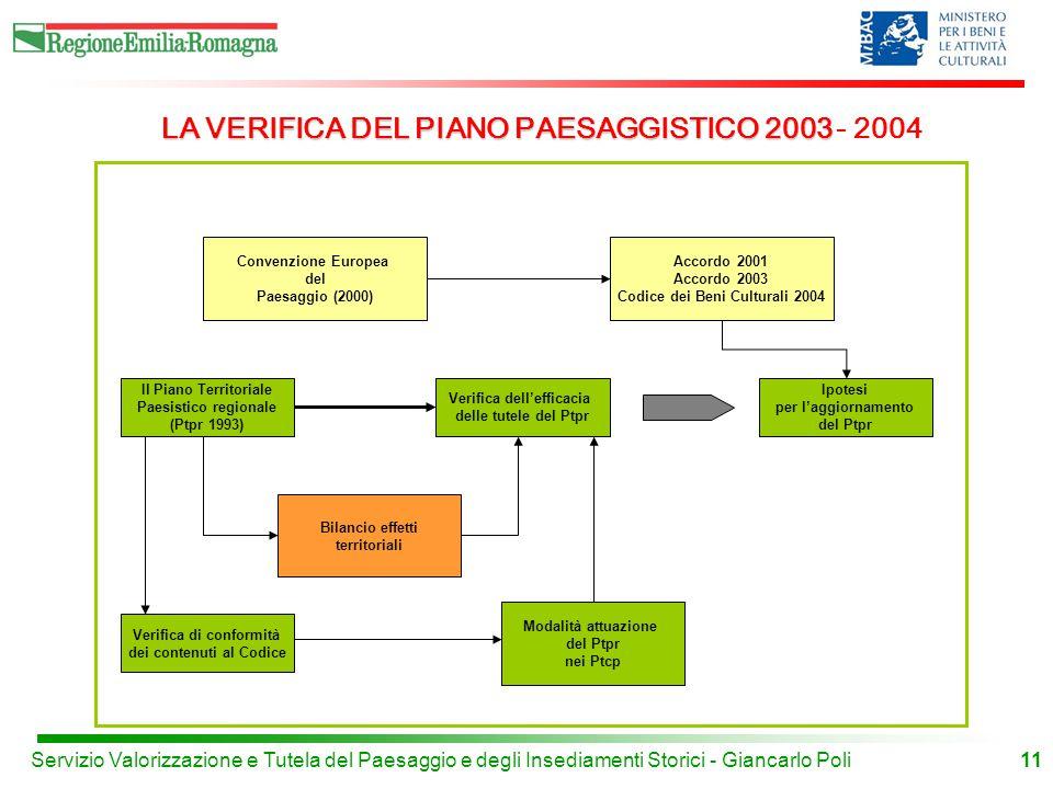 11 Convenzione Europea del Paesaggio (2000) Accordo 2001 Accordo 2003 Codice dei Beni Culturali 2004 Il Piano Territoriale Paesistico regionale (Ptpr 1993) Verifica dell'efficacia delle tutele del Ptpr Ipotesi per l'aggiornamento del Ptpr Bilancio effetti territoriali Modalità attuazione del Ptpr nei Ptcp Verifica di conformità dei contenuti al Codice LA VERIFICA DEL PIANO PAESAGGISTICO 2003 LA VERIFICA DEL PIANO PAESAGGISTICO 2003 - 2004 Servizio Valorizzazione e Tutela del Paesaggio e degli Insediamenti Storici - Giancarlo Poli