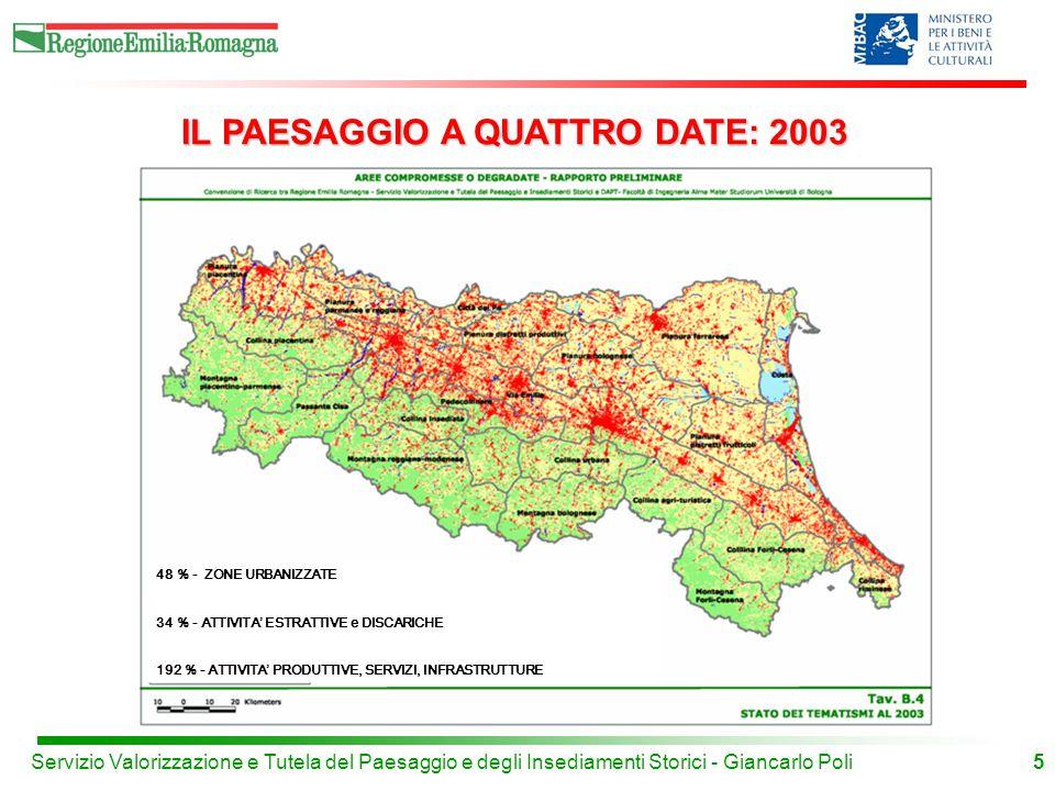 5Servizio Valorizzazione e Tutela del Paesaggio e degli Insediamenti Storici - Giancarlo Poli IL PAESAGGIO A QUATTRO DATE:2003 IL PAESAGGIO A QUATTRO DATE: 2003 48 % - ZONE URBANIZZATE 34 % - ATTIVITA' ESTRATTIVE e DISCARICHE 192 % - ATTIVITA' PRODUTTIVE, SERVIZI, INFRASTRUTTURE