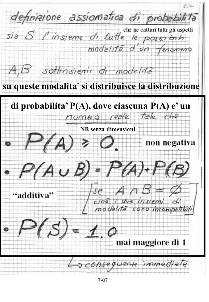 su queste modalita' si distribuisce la distribuzione di probabilita' P(A), dove ciascuna P(A) e' un NB senza dimensioni