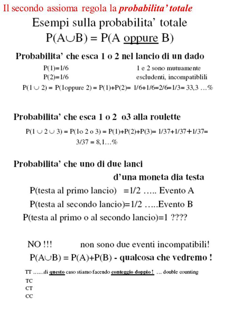 Il secondo assioma regola la probabilita' totale
