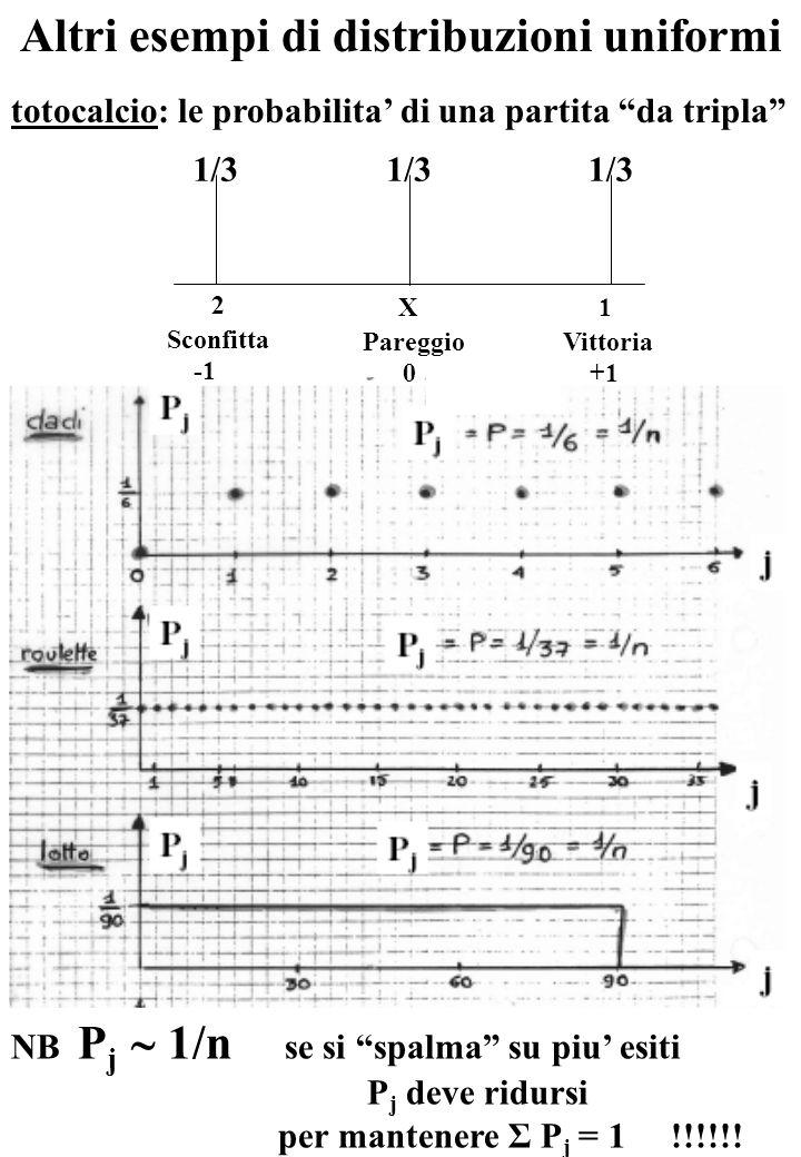"""Altri esempi di distribuzioni uniformi 2 Sconfitta totocalcio: le probabilita' di una partita """"da tripla"""" NB P j  1/n se si """"spalma"""" su piu' esiti P"""