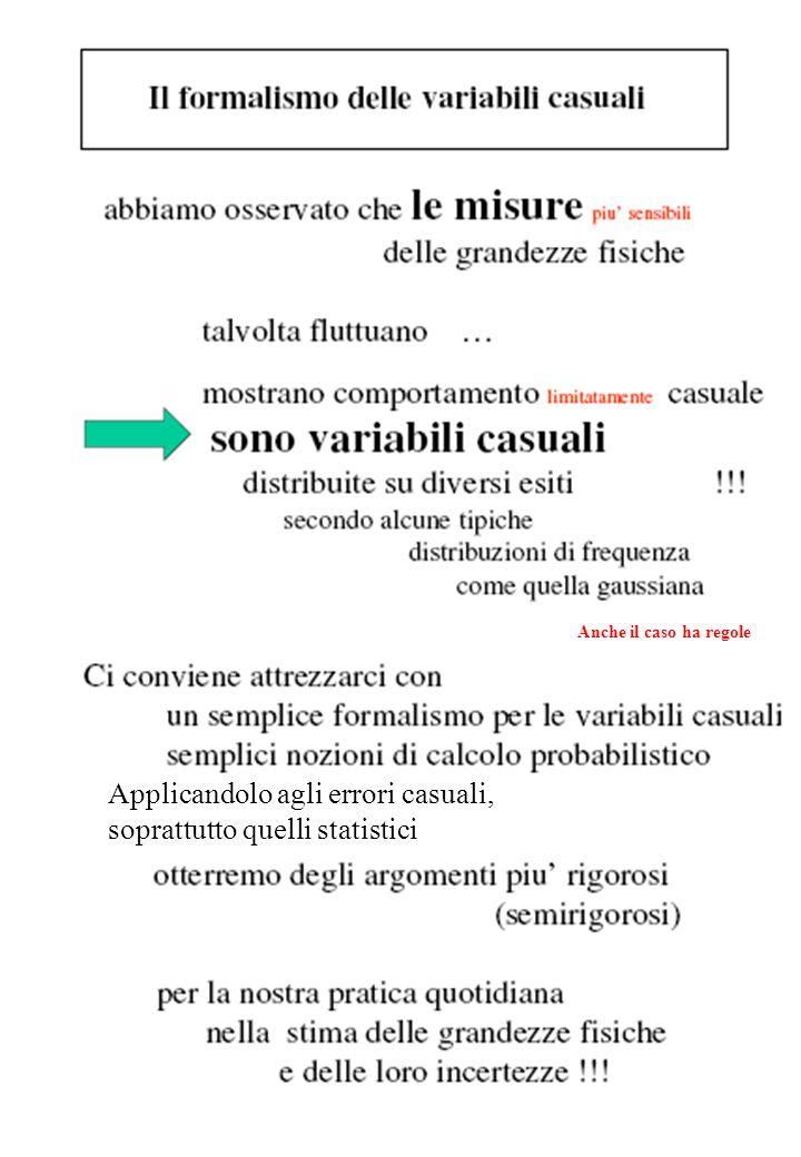 Altri esempi di dev. standard