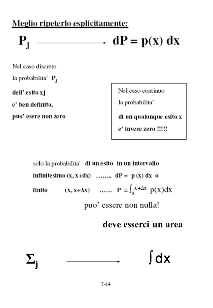 ΣjΣj  dx deve esserci un area