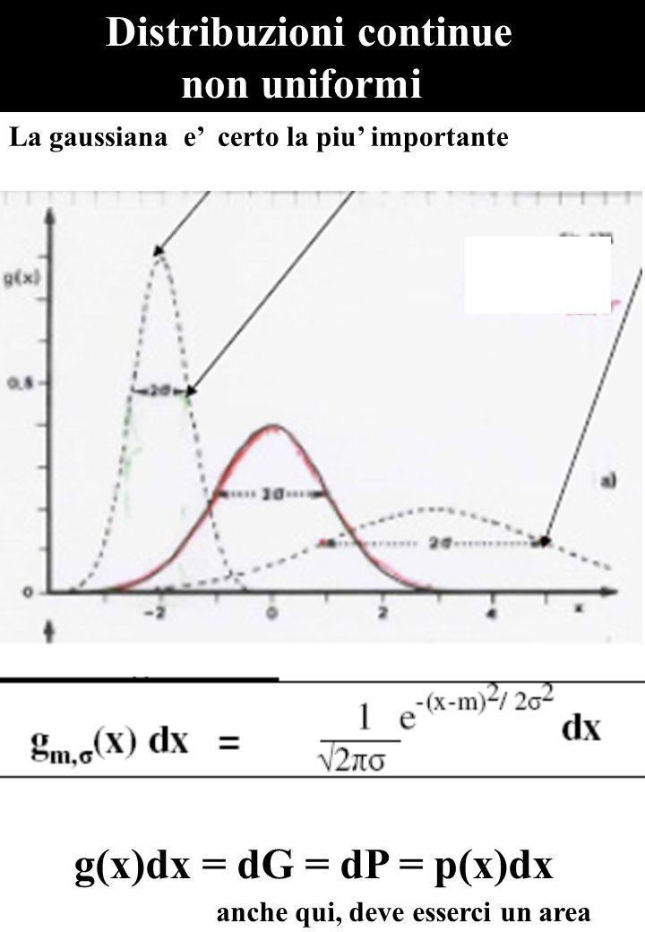 Distribuzioni continue non uniformi g(x)dx = dG = dP = p(x)dx aaaaaaaaa La gaussiana e' certo la piu' importante anche qui, deve esserci un area
