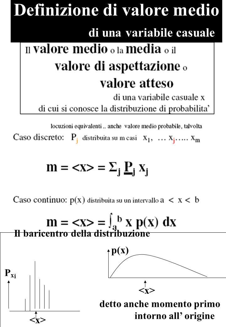 Definizione di valore medio di una variabile casuale p(x) PxiPxi Il baricentro della distribuzione detto anche momento primo intorno all' origine