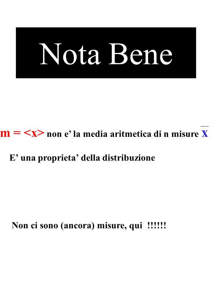 Nota Bene m = non e' la media aritmetica di n misure x E' una proprieta' della distribuzione Non ci sono (ancora) misure, qui !!!!!!